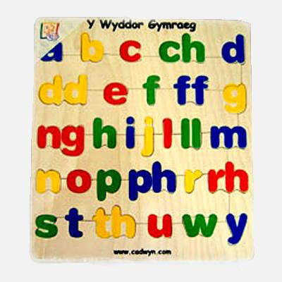 Norwegian Alphabet Letters of The Norwegian Alphabet